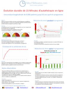 Poster Mes15Minutes.com au Congrès National de Psychiatrie à Lyon, France 2017
